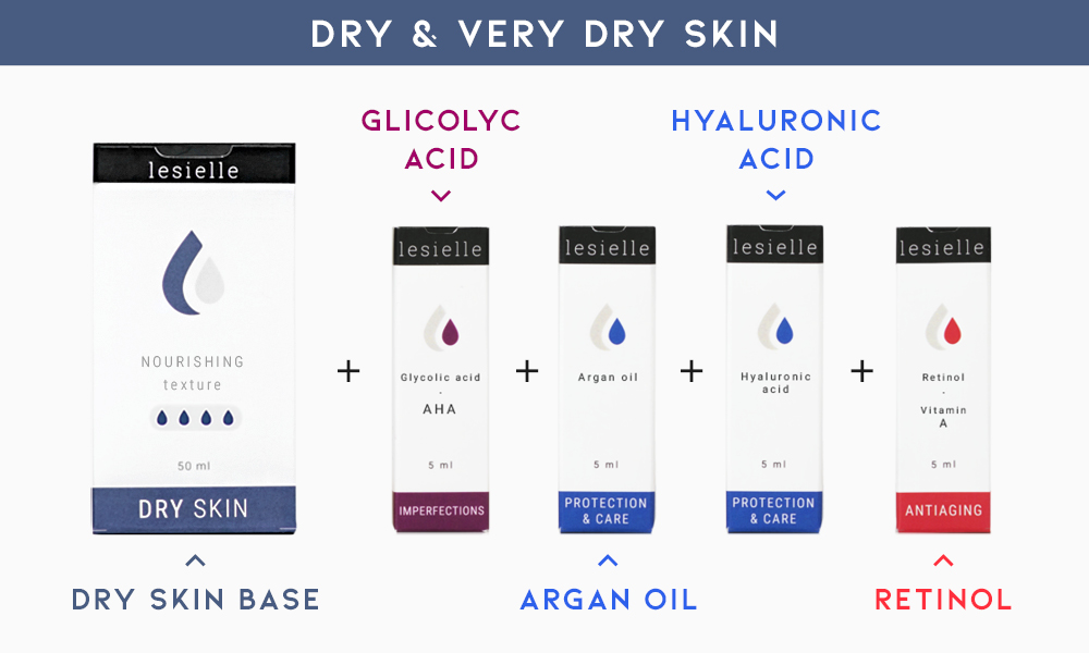 dry skin treatment