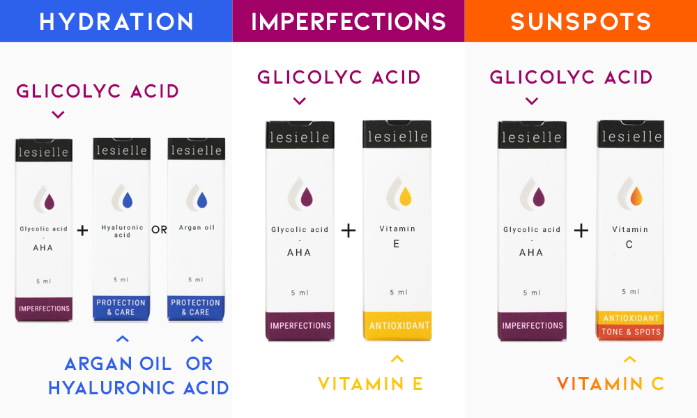 Glicolic Acid Treatment