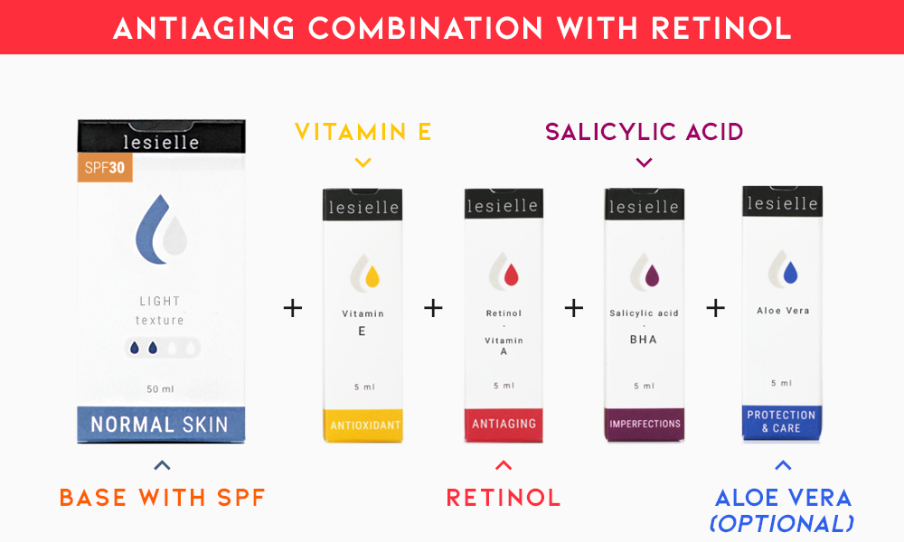 cosmetic with retinol