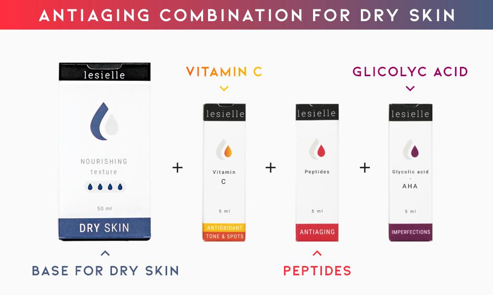 Antiaging combination for dry skin