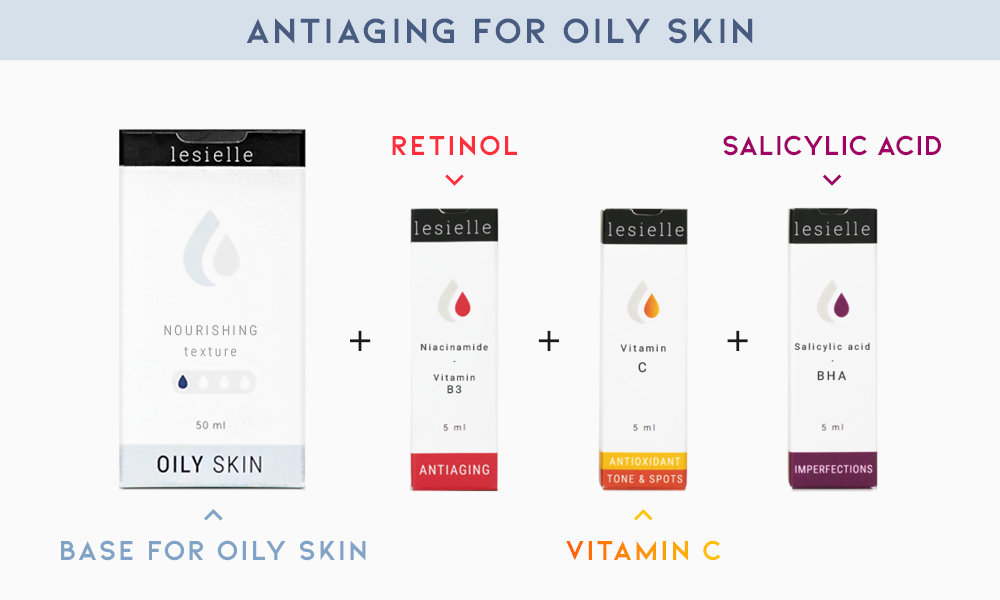 Antiaging Oily skin